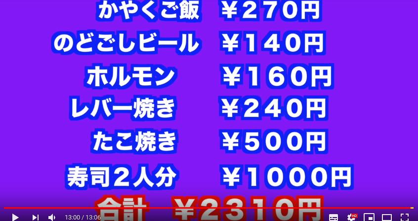 西成 総額 亀田史郎