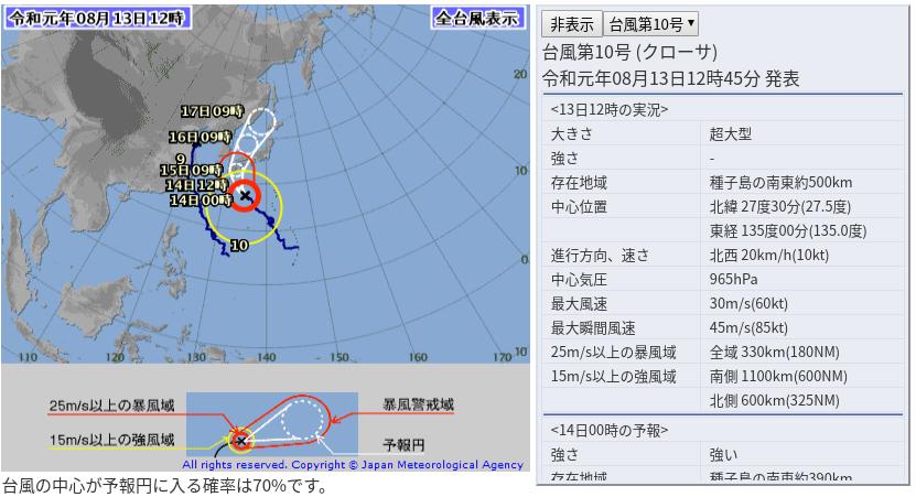 台風10号 2019 進路予想 気象庁